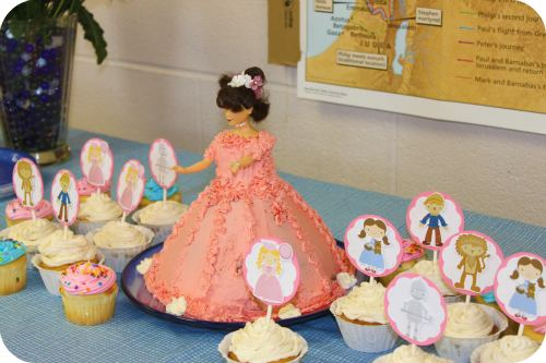 Wizard of Oz birthday party