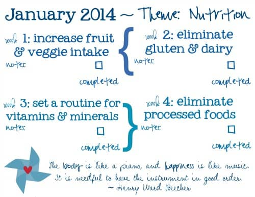 Nutrition Goals Printable