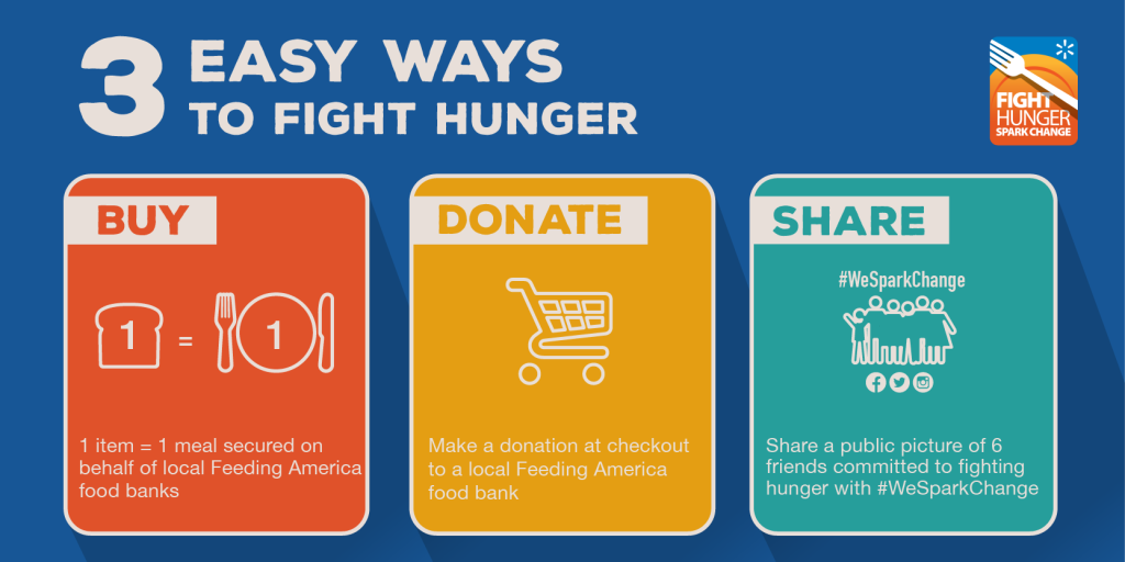 FightHunger-infographic